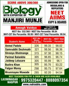 Rudras Biology Classes For NEET